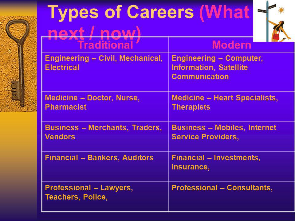 In choosing a career there is the…..