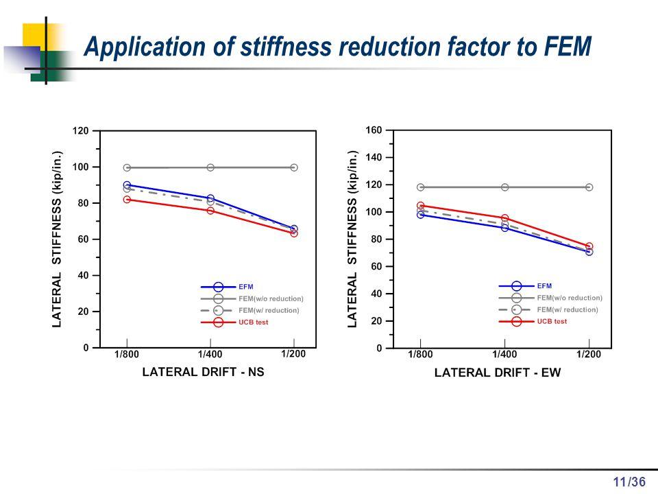 /36 Application of stiffness reduction factor to FEM 11