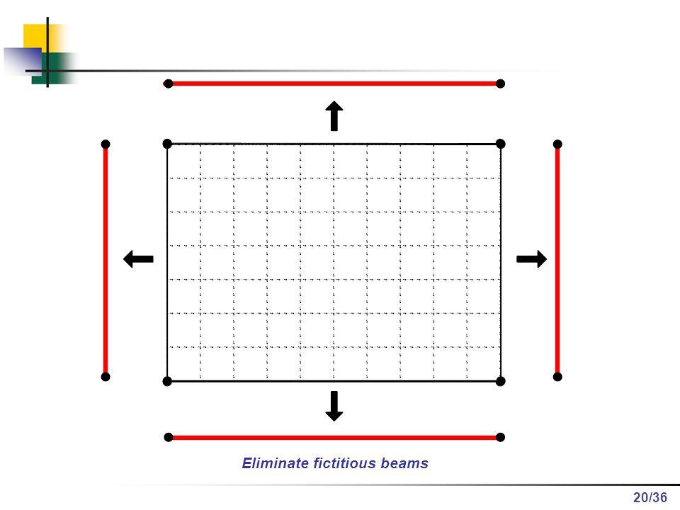 /36 Eliminate fictitious beams 20