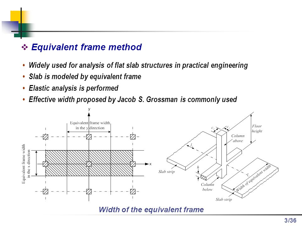 /36 Width of the equivalent frame Widely used for analysis of flat slab structures in practical engineering Slab is modeled by equivalent frame Elasti