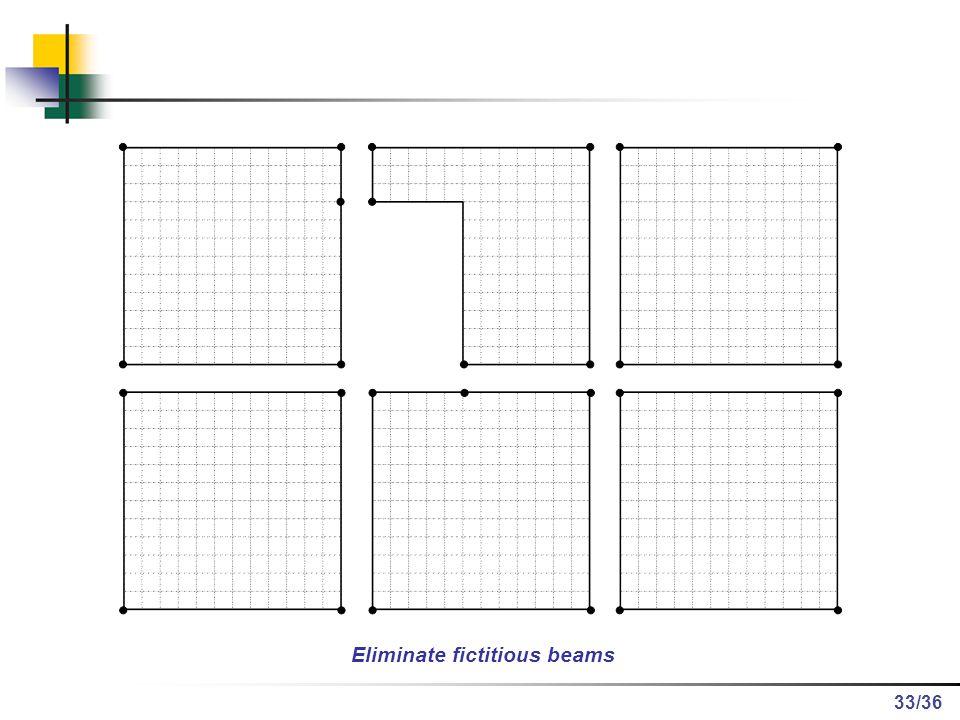 /36 Eliminate fictitious beams 33