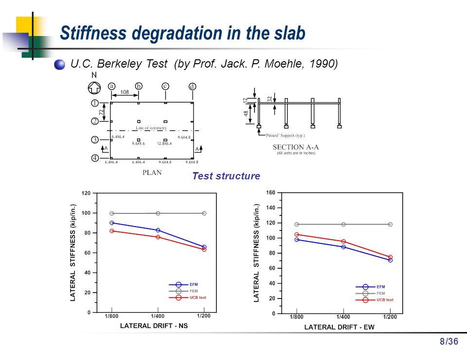 /36 U.C. Berkeley Test (by Prof. Jack. P. Moehle, 1990) Test structure Stiffness degradation in the slab 8