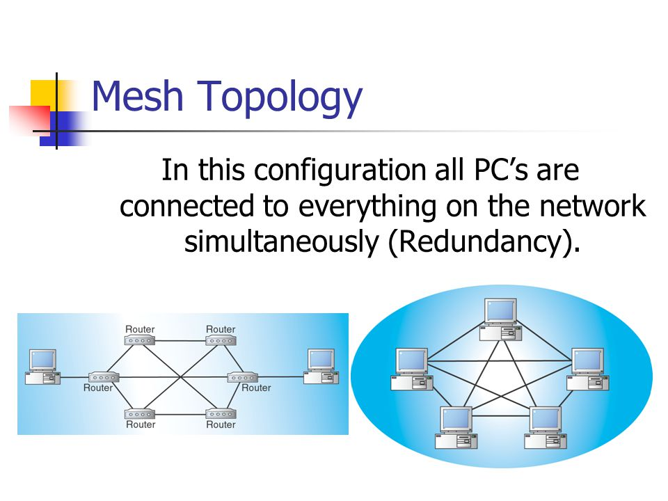 Mesh Topology In this configuration all PC's are connected to everything on the network simultaneously (Redundancy).