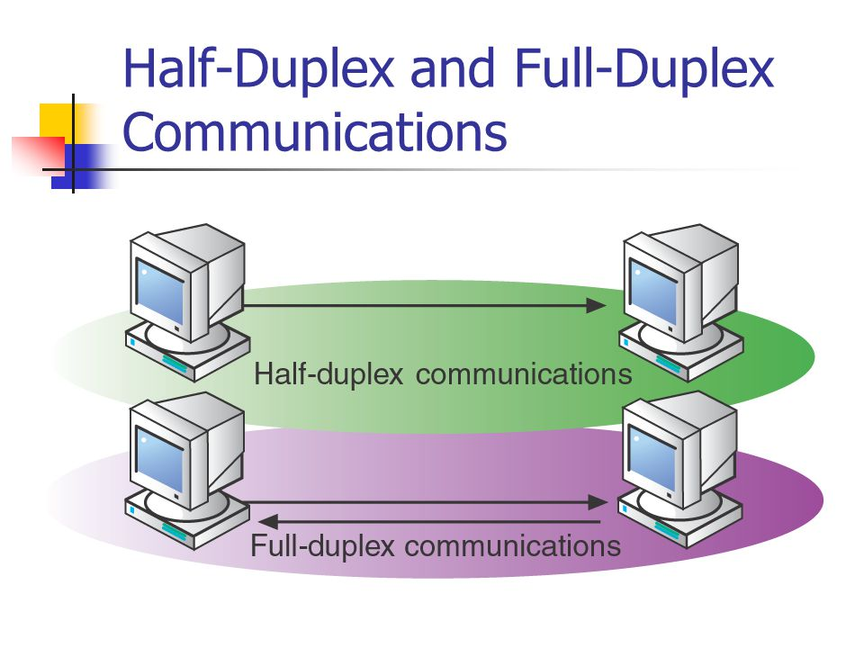 Half-Duplex and Full-Duplex Communications