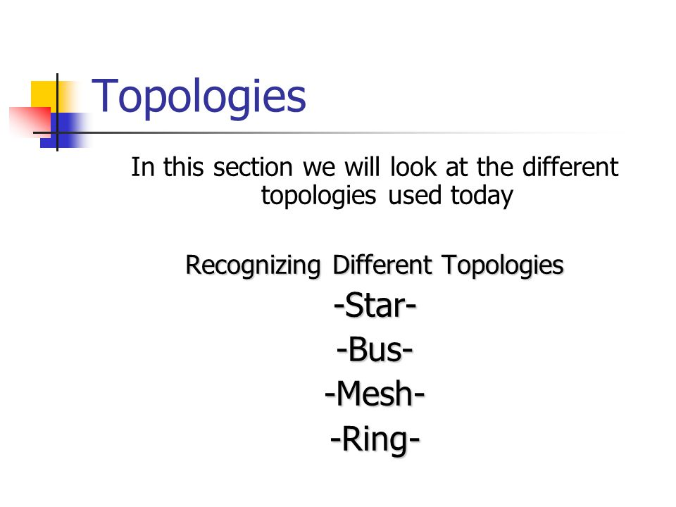 Topologies In this section we will look at the different topologies used today Recognizing Different Topologies -Star--Bus--Mesh--Ring-