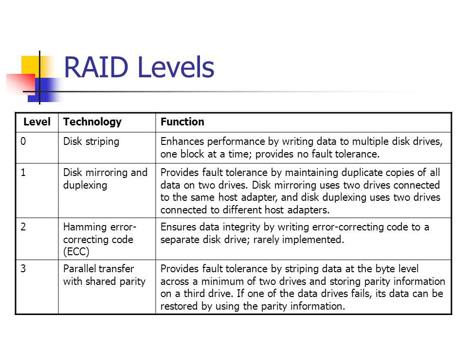 RAID Levels LevelTechnologyFunction 0Disk stripingEnhances performance by writing data to multiple disk drives, one block at a time; provides no fault