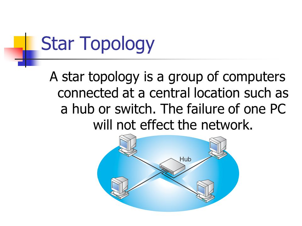 Star Topology A star topology is a group of computers connected at a central location such as a hub or switch. The failure of one PC will not effect t
