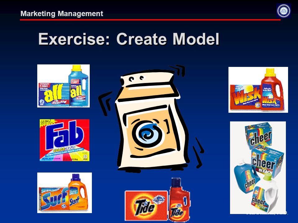 Paul Dishman, Ph.D. Marketing Management Exercise: Create Model
