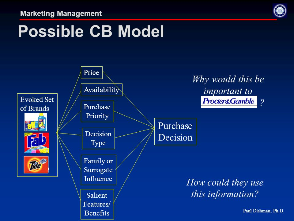 Paul Dishman, Ph.D.Marketing Management Possible CB Model How could they use this information.