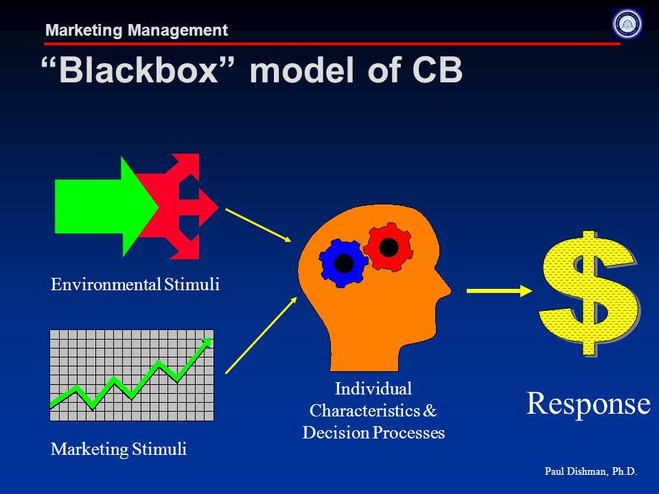 "Paul Dishman, Ph.D. Marketing Management ""Blackbox"" model of CB Environmental Stimuli Marketing Stimuli Response Individual Characteristics & Decision"