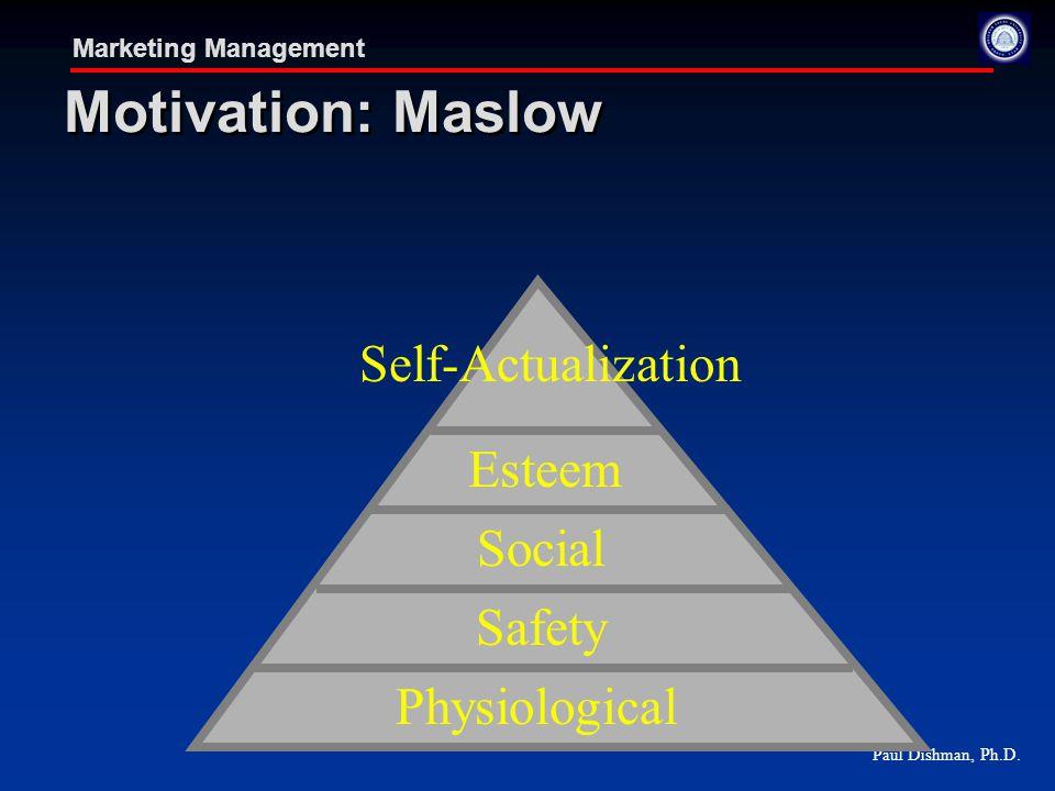 Paul Dishman, Ph.D. Marketing Management Motivation: Maslow Physiological Safety Social Esteem Self-Actualization