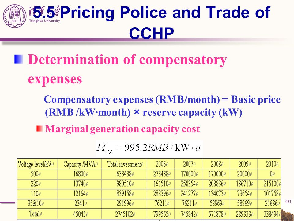 40 5.5 Pricing Police and Trade of CCHP Determination of compensatory expenses Compensatory expenses (RMB/month) = Basic price (RMB /kW·month) × reser
