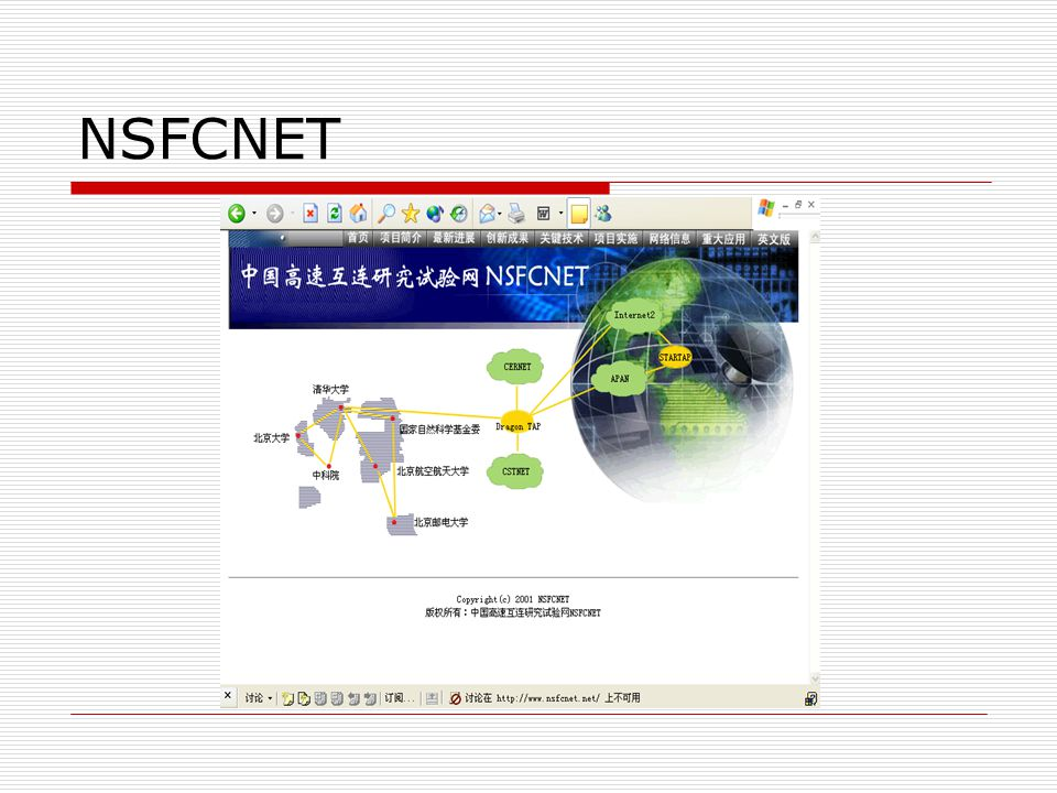 DRAGONTAP CERNET NSFCNETCSTNET GEANT ( EU ) APAN ( AP ) Abilene ( US ) DRAGONTAP 45M 155Ms 10Mbps/ 45M/155M/ 622M/2.5G 2M/ 45M STARTAP 1G