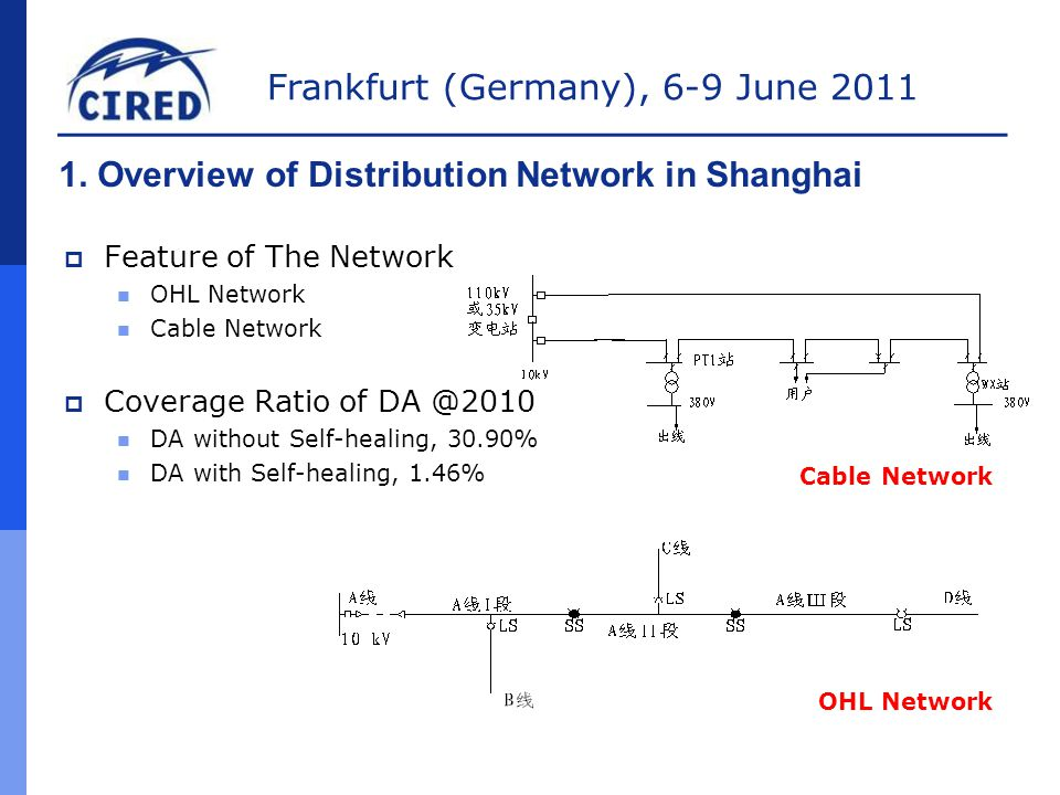 Frankfurt (Germany), 6-9 June 2011 1.