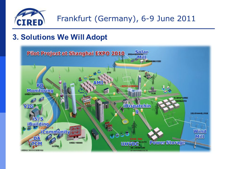 Frankfurt (Germany), 6-9 June 2011 3. Solutions We Will Adopt