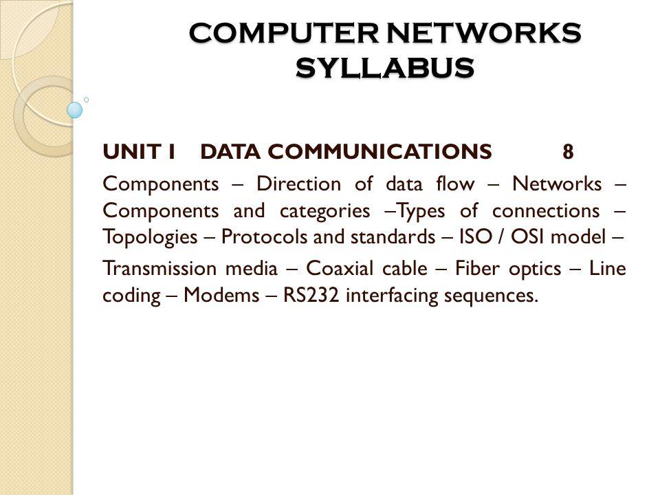 Computer Networks ASSIGNMENT TOPICS Computer Networks ASSIGNMENT TOPICS 1.
