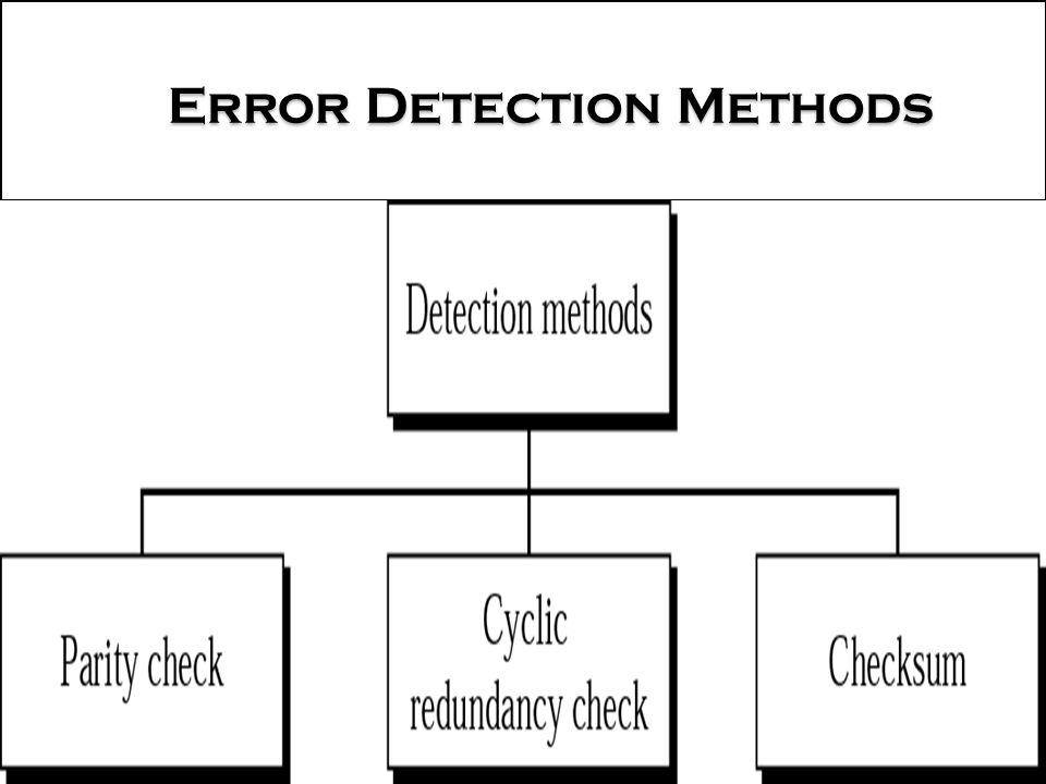 Error Detection Methods Error Detection Methods