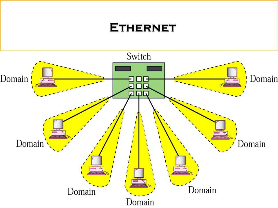 Ethernet Ethernet