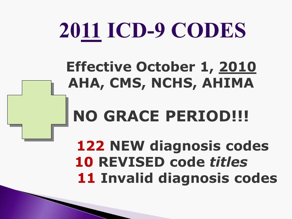 Effective October 1, 2010 AHA, CMS, NCHS, AHIMA NO GRACE PERIOD!!.
