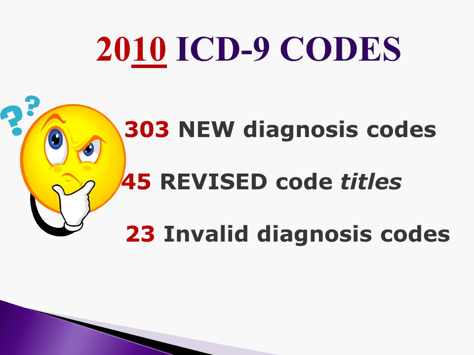  Code 786.3 replaced by: ◦786.30 - Hemoptysis, unspecified ◦786.31 - Acute idiopathic pulmonary hemorrhage in infants (AIPHI) ◦786.39 - Other hemoptysis  Code 787.6 replaced by: ◦787.60 - Full incontinence of feces ◦787.61 - Incomplete defecation ◦787.62 - Fecal smearing ◦787.63 - Fecal urgency