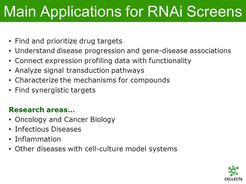 HT Seq Data: FAS Screening 245 shRNAs Targeting 157 Genes shRNA in target 3 days after FAS induction Plasmid Library