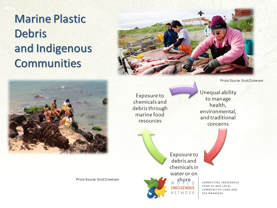 Unequal ability to manage health, environmental, and traditional concerns Exposure to debris and chemicals in water or on shore Exposure to chemicals and debris through marine food resources Marine Plastic Debris and Indigenous Communities Photo Source: Scott Dickerson