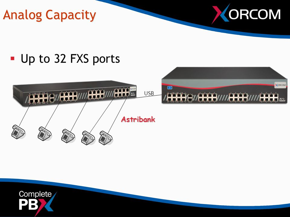 Analog Capacity Astribank USB  Up to 32 FXS ports