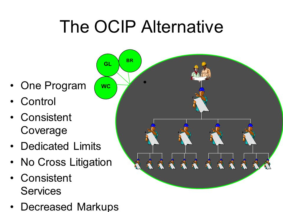 The OCIP Alternative One Program Control Consistent Coverage Dedicated Limits No Cross Litigation Consistent Services Decreased Markups WC GL BR