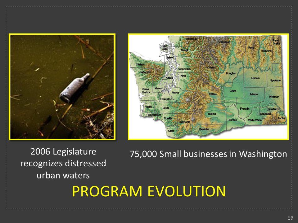 PROGRAM EVOLUTION 25 2006 Legislature recognizes distressed urban waters 75,000 Small businesses in Washington