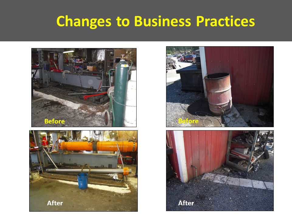 Changes to Business Practices Before After Before After Before After