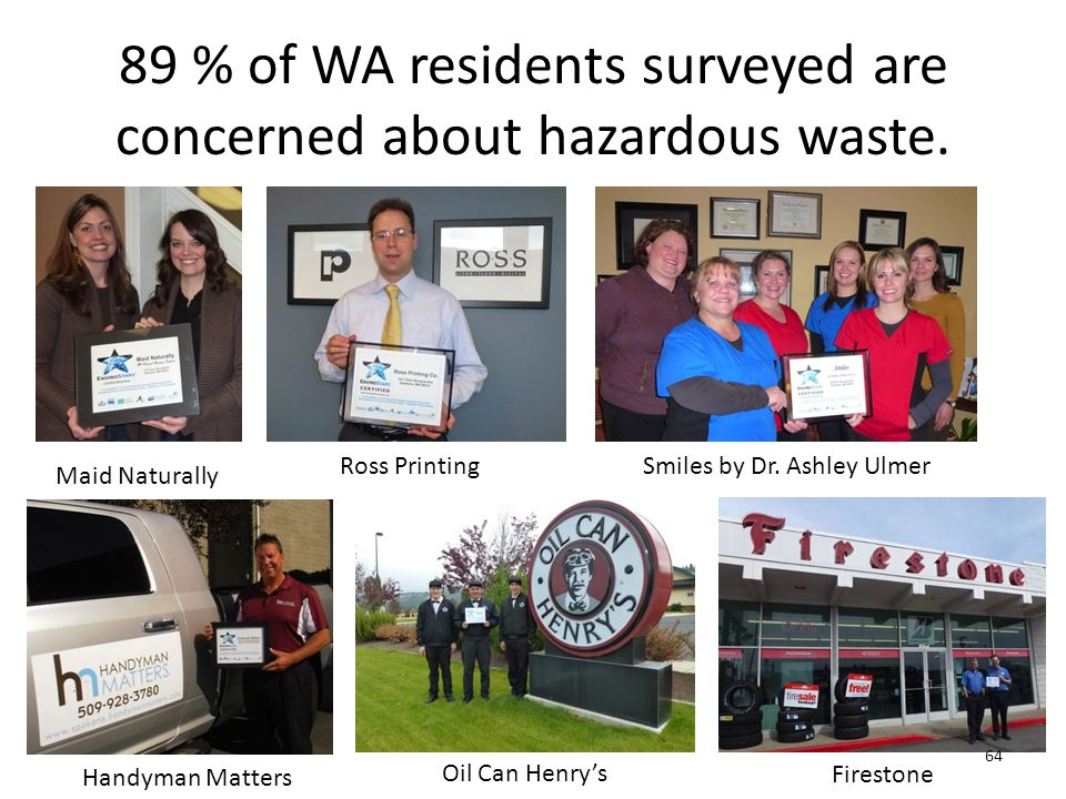 89 % of WA residents surveyed are concerned about hazardous waste.