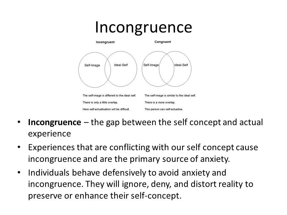 Incongruence Incongruence – the gap between the self concept and actual experience Experiences that are conflicting with our self concept cause incong