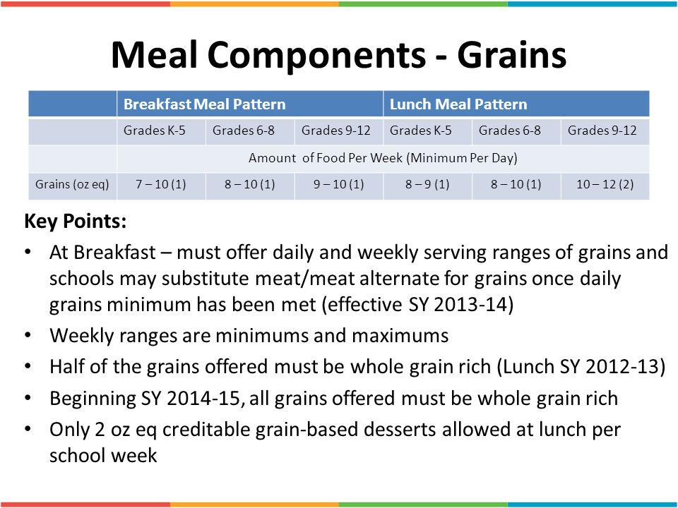 Meal Components - Grains Breakfast Meal PatternLunch Meal Pattern Grades K-5Grades 6-8Grades 9-12Grades K-5Grades 6-8Grades 9-12 Amount of Food Per We