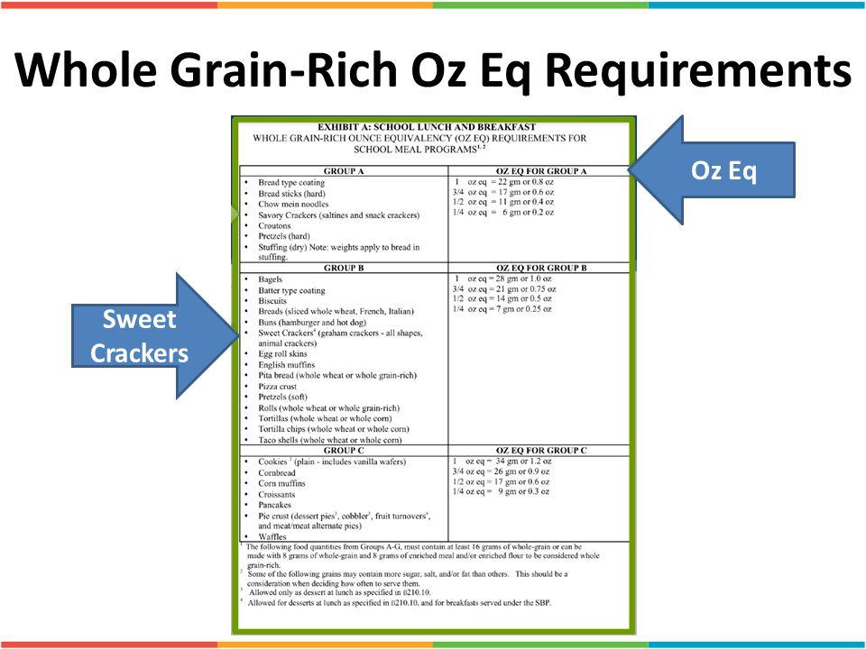 Whole Grain-Rich Oz Eq Requirements Sweet Cracker Oz Eq Sweet Crackers Oz Eq