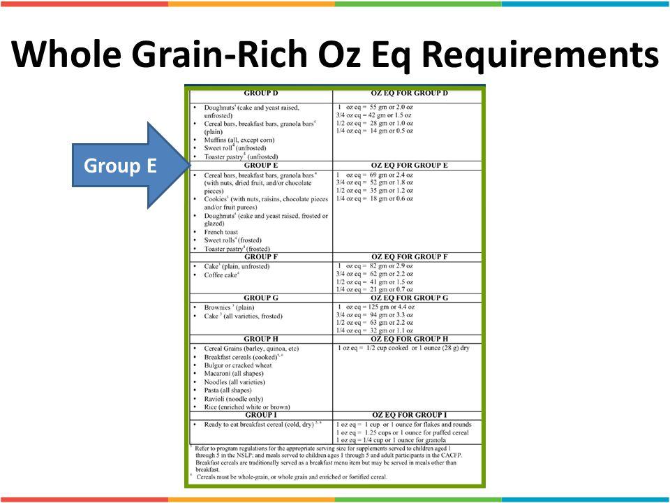 Whole Grain-Rich Oz Eq Requirements Group E
