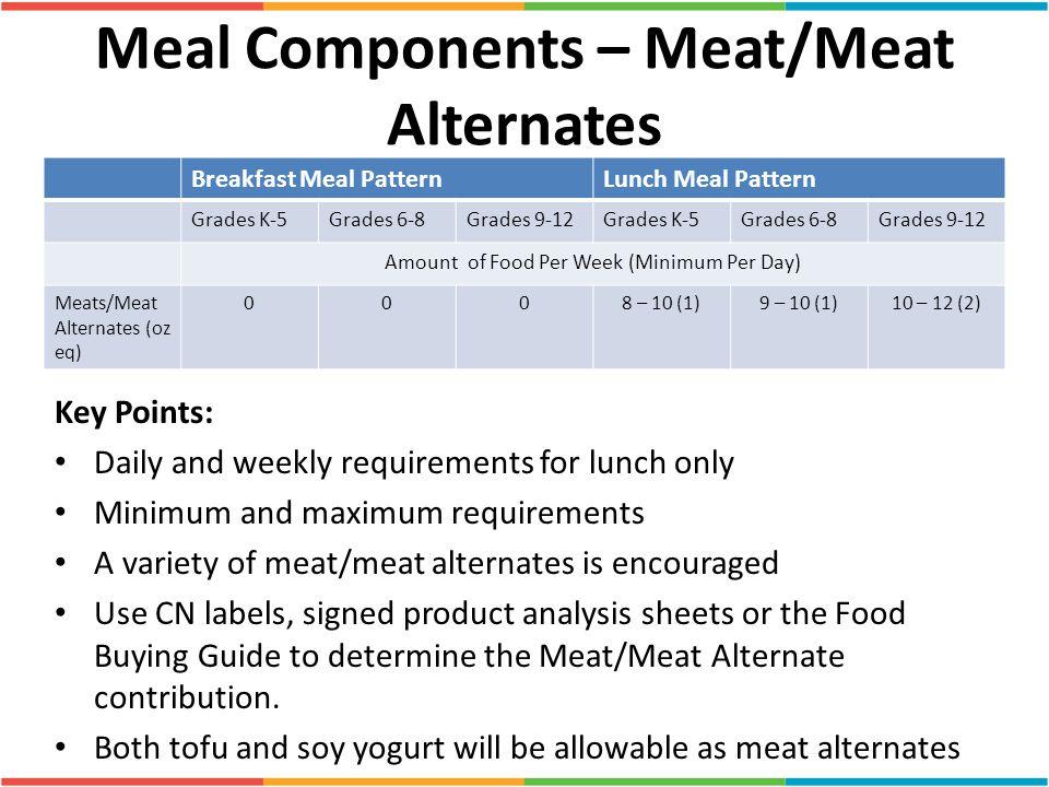 Meal Components – Meat/Meat Alternates Breakfast Meal PatternLunch Meal Pattern Grades K-5Grades 6-8Grades 9-12Grades K-5Grades 6-8Grades 9-12 Amount