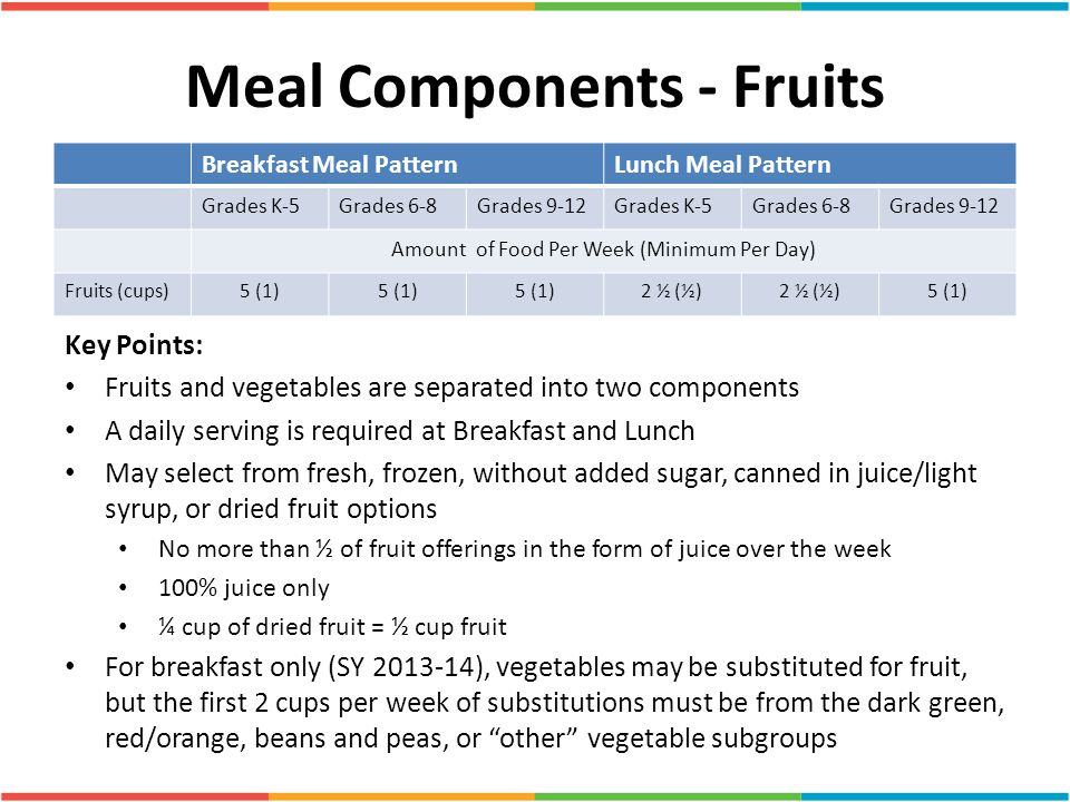 Meal Components - Vegetables Breakfast Meal PatternLunch Meal Pattern Grades K-5Grades 6-8Grades 9-12Grades K-5Grades 6-8Grades 9-12 Amount of Food Per Week (Minimum Per Day) Vegetables (cups) 0003 ¾ (¾) 5 (1) Dark Green000½½½ Red/Orange000¾¾1 ¼ Beans/Peas (Legumes) 000½½½ Starchy000½½½ Other000½½¾ Additional Veg to Reach Goal 000111 ½
