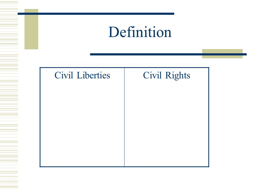 Definition  Civil Liberties -- Rights that need protection from the government  Civil Rights -- Rights that need protection by the government