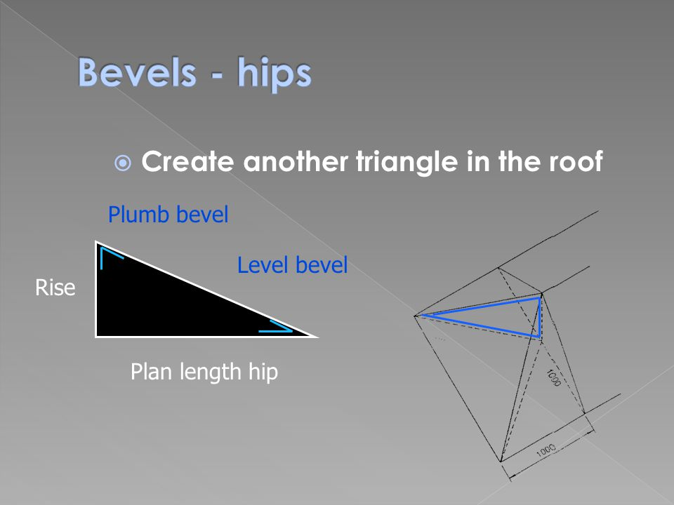  Create another triangle in the roof Rise Plan length hip Plumb bevel Level bevel