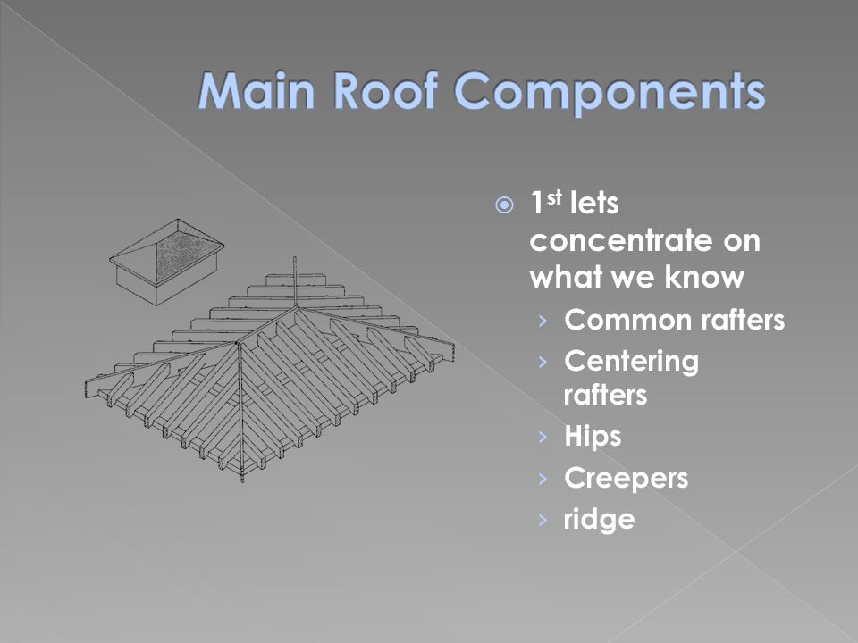  1 st lets concentrate on what we know › Common rafters › Centering rafters › Hips › Creepers › ridge