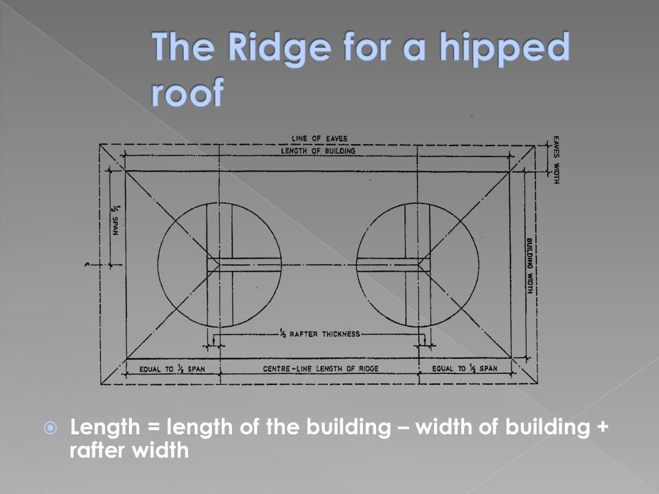  Length = length of the building – width of building + rafter width