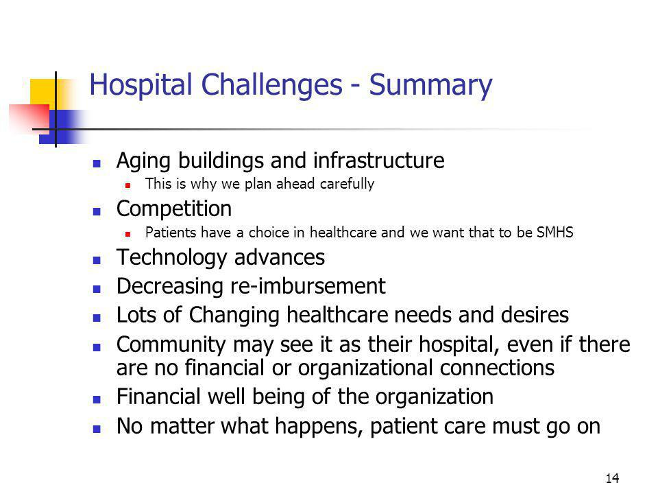 14 Hospital Challenges - Summary Aging buildings and infrastructure This is why we plan ahead carefully Competition Patients have a choice in healthca