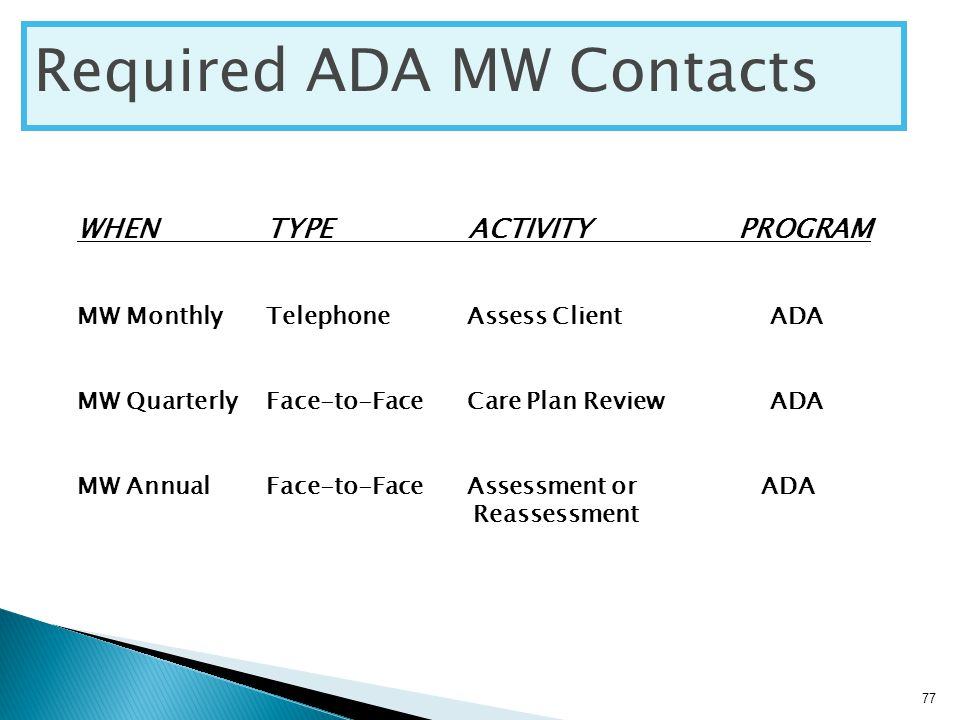 WHEN TYPE ACTIVITYPROGRAM MW Monthly Telephone Assess Client ADA MW Quarterly Face-to-Face Care Plan Review ADA MW Annual Face-to-Face Assessment or ADA Reassessment Required ADA MW Contacts 77