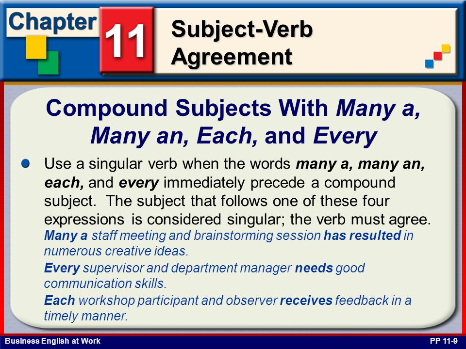 Business English at Work Subject-Verb Agreement Compound Subjects With Many a, Many an, Each, and Every PP 11-9 Use a singular verb when the words many a, many an, each, and every immediately precede a compound subject.