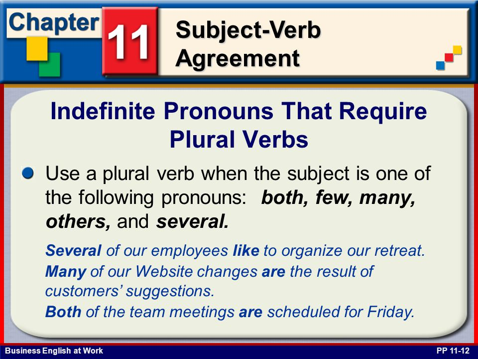 Business English at Work Subject-Verb Agreement Indefinite Pronouns That Require Plural Verbs PP 11-12 Use a plural verb when the subject is one of the following pronouns: both, few, many, others, and several.