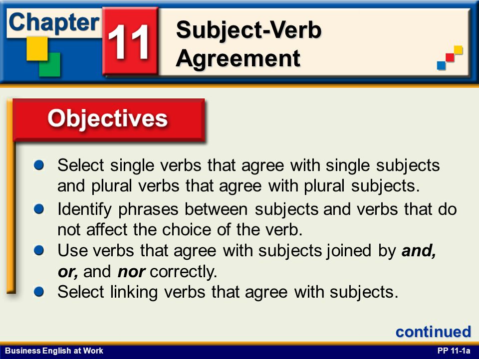 Business English at Work Subject-Verb Agreement Objectives PP 11-1b continued Select verbs that agree with indefinite pronouns used as subjects.