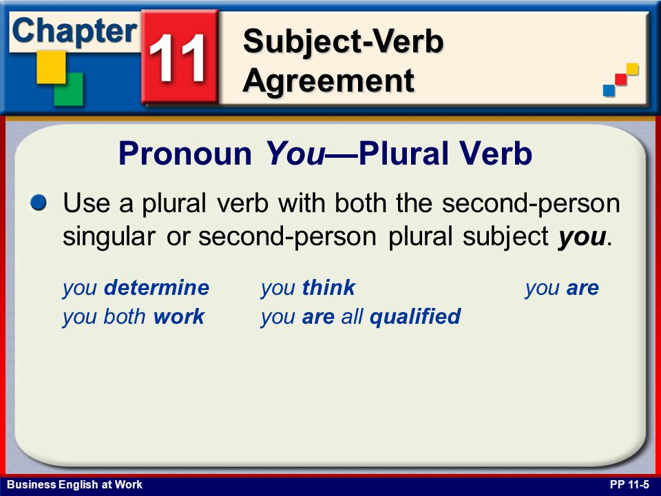 Business English at Work Subject-Verb Agreement Gerund Phrases PP 11-25 Use a singular verb when a gerund phrase is the subject of a sentence.