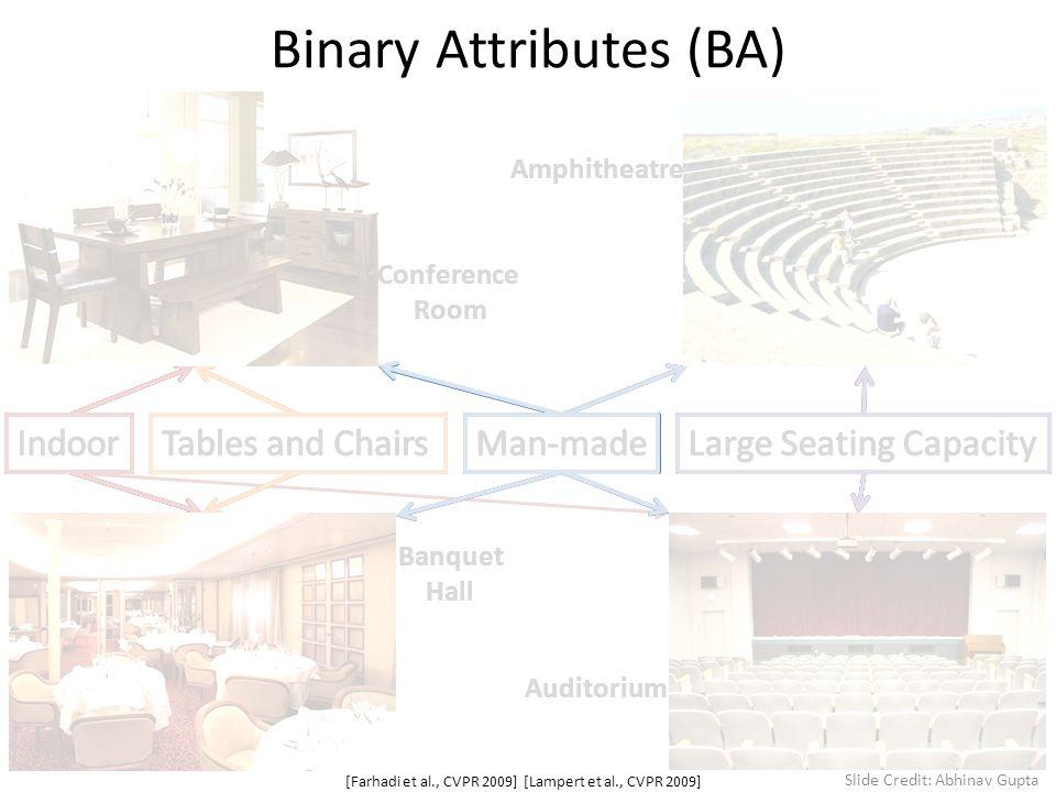 Amphitheatre Auditorium Banquet Hall Banquet Hall Conference Room Conference Room Binary Attributes (BA) [Farhadi et al., CVPR 2009] [Lampert et al., CVPR 2009] Slide Credit: Abhinav Gupta