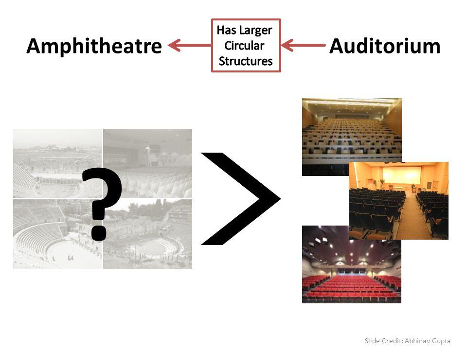 AmphitheatreAuditorium Slide Credit: Abhinav Gupta