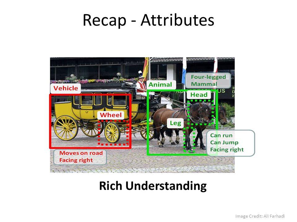 Recap - Attributes Rich Understanding Image Credit: Ali Farhadi